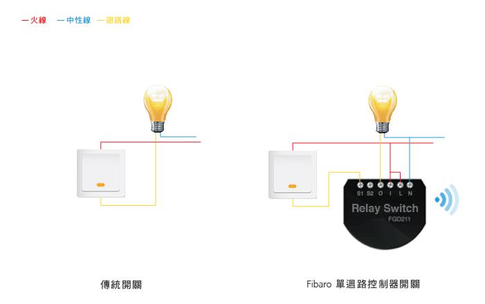 單迴路電源控制器