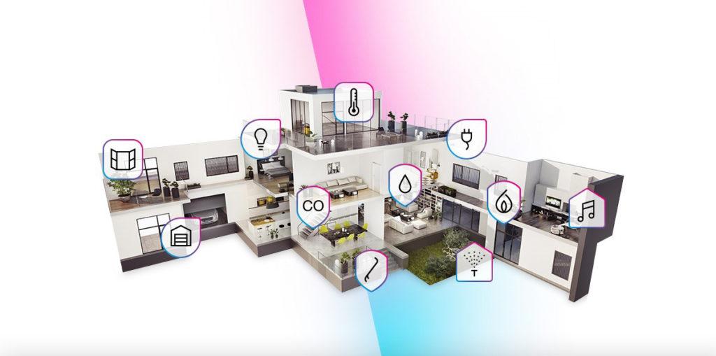 FIBARO 智慧住宅